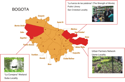 Figure 1. Community initiatives in three localities. Using art, in this case audiovisual art, as a tool to construct community, is the main difference between the film festival and other social innovation cases in the city of Bogota.